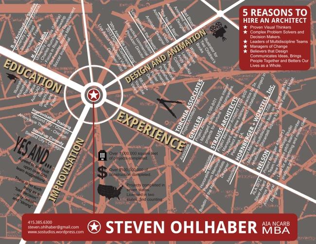 Steven Ohlhaber - Graphic Resume